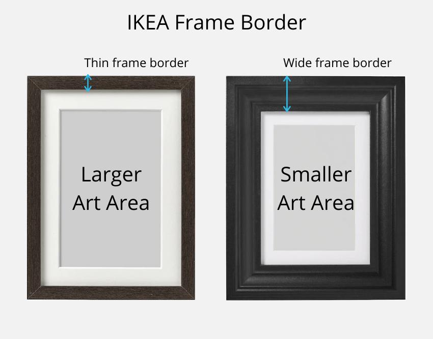 IKEA frame border