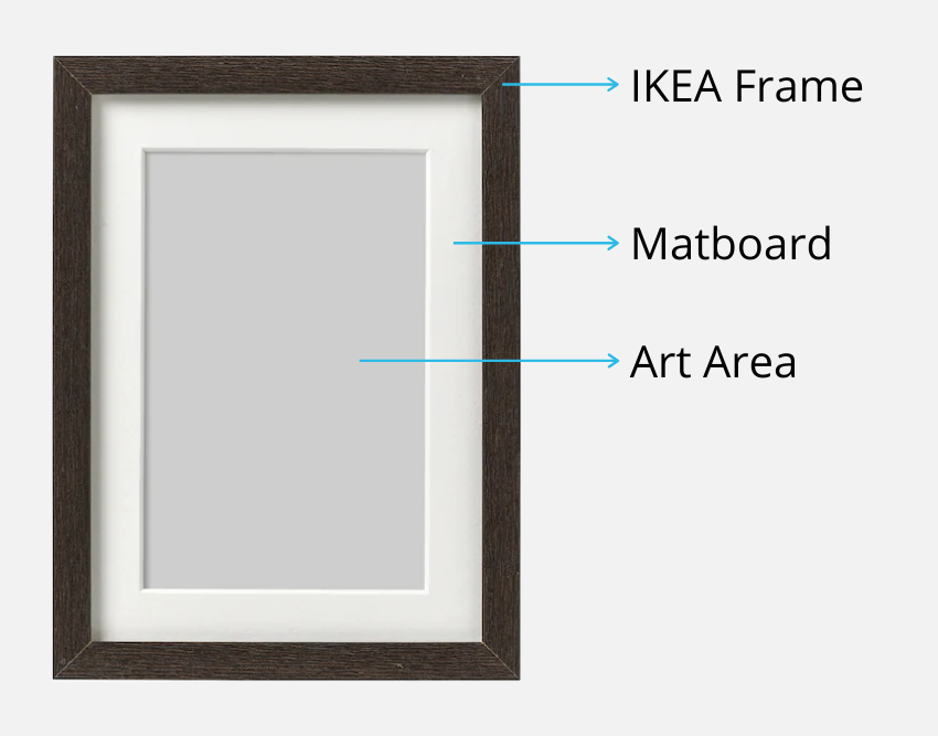 IKEA frame features